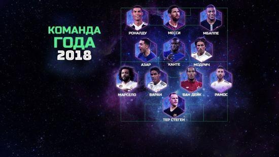 УЄФА назвав символічну команду 2018 року за версією вболівальників