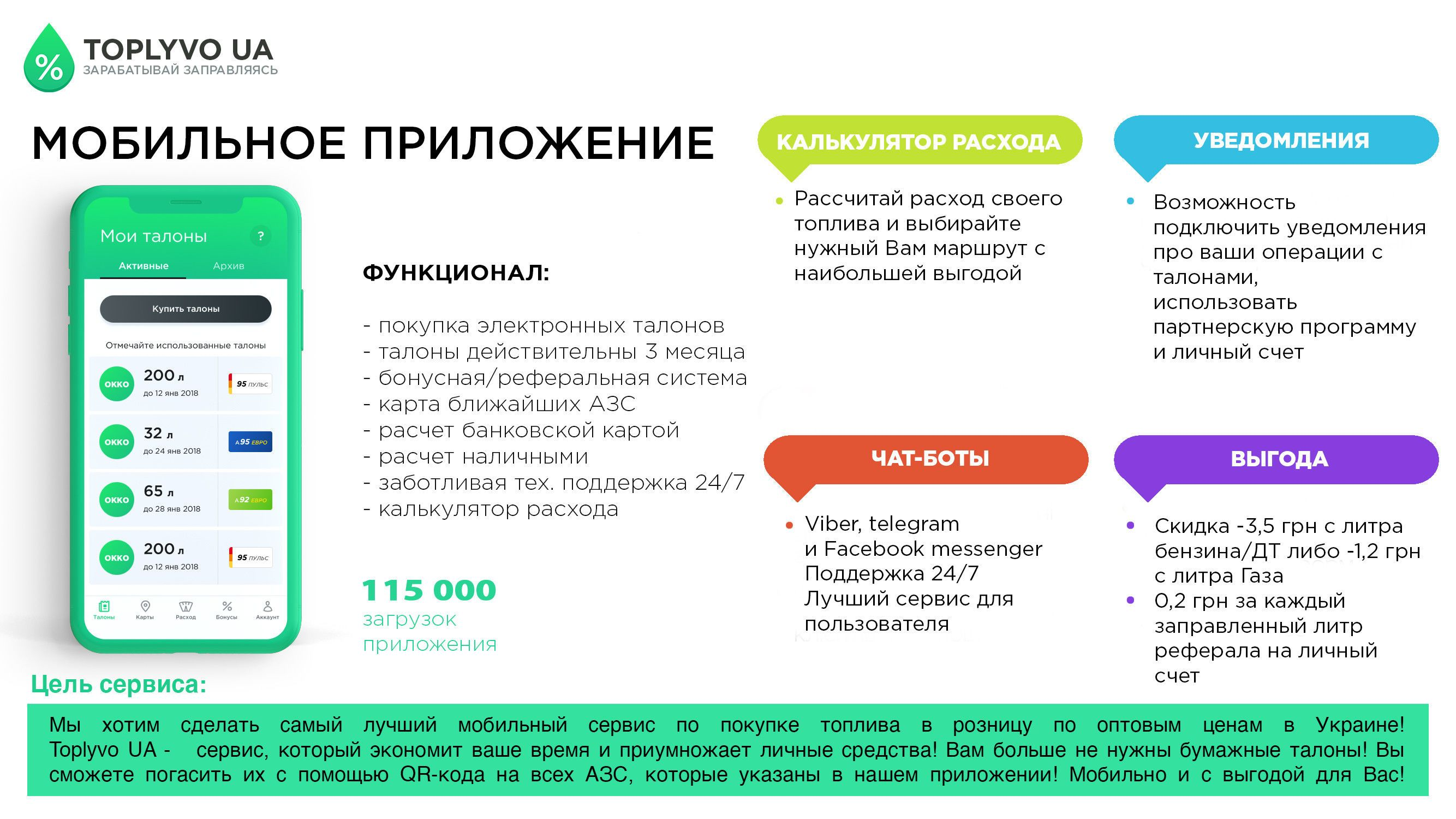 Toplyvo Ua_реклама