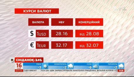 Какая средняя зарплата будет у украинцев ближайшие три года - экономические новости