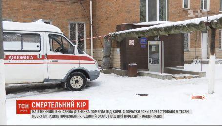 В Україні від початку року зареєстровано 5 тисяч випадків захворювання на кір