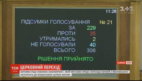 Рада приняла закон, регулирующий процесс перехода приходов в ПЦУ