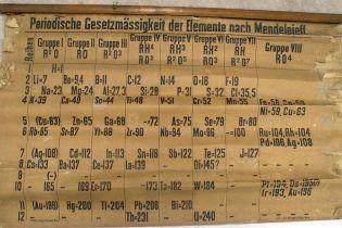 В Шотландии нашли старейшую в мире таблицу Менделеева