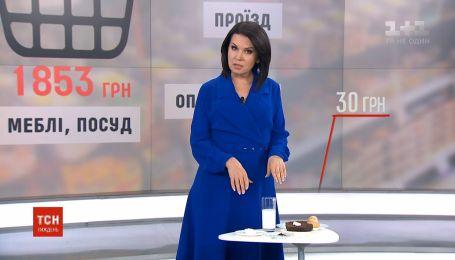 Уряд мусить терміново сформувати новий споживчий кошик для українців
