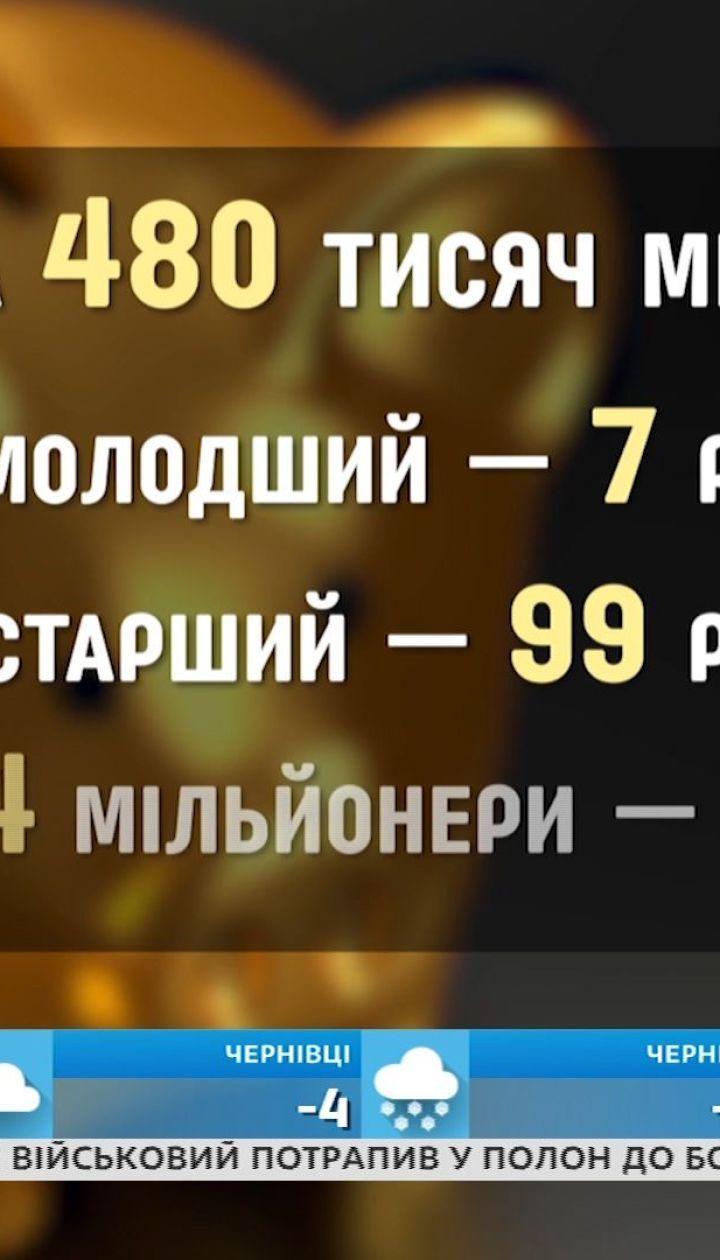 В Украине увеличилось количество миллионеров - Экономические новости