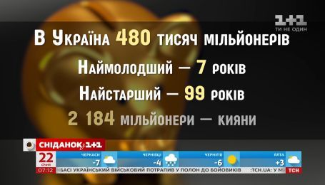 В Україні побільшало мільйонерів - Економічні новини
