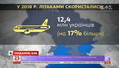 Полеты украинцев, субсидии и курс валют - экономические новости