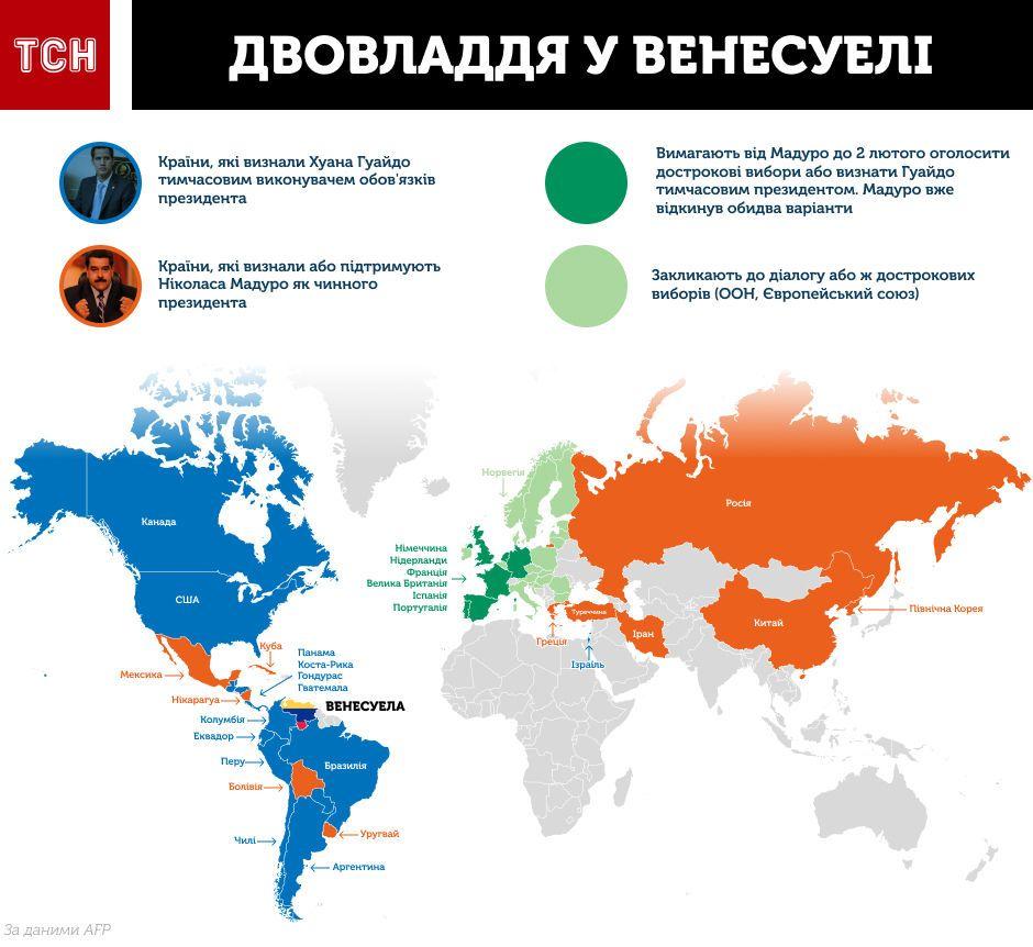 Хто визнав Мадуро президентом Венесуели. Інфографіка