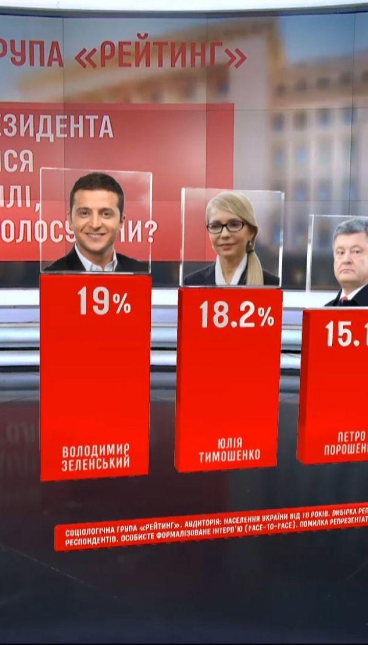 Соціологічні опитування підтвердили зростання політичної популярності Зеленського