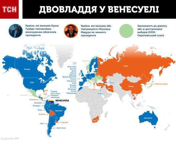 Хто визнав Гуайдо президентом Венесуели. Інфографіка (оновлено)