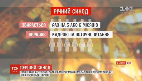 В столице началось заседание первого синода ПЦУ