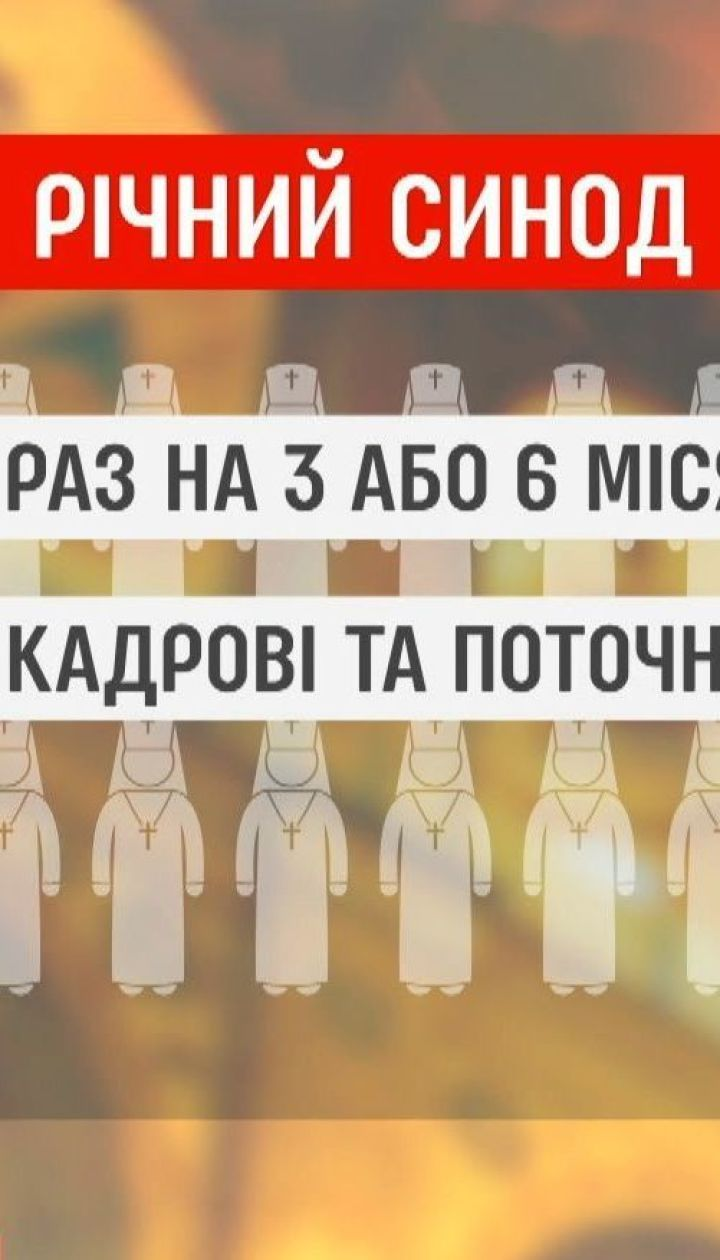 У столиці розпочалося засідання першого синоду ПЦУ