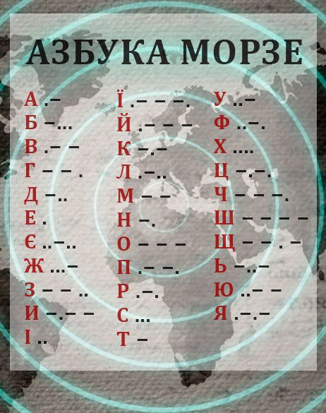 українська азбука морзе таблиця