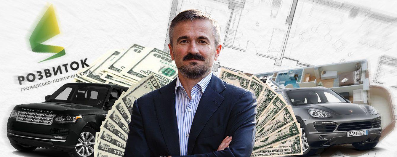Почти 7,5 млн гривен зарплаты и благотворительный фонд. Декларация кандидата в президенты Носенко