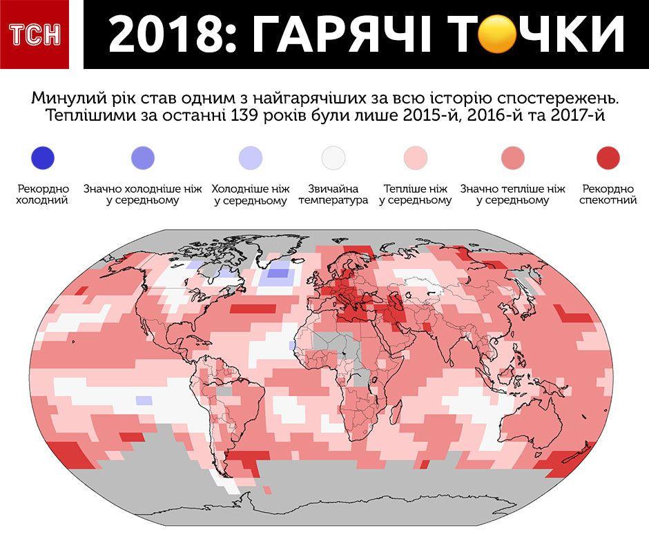 Клімат, погода, спека, Інфографіка