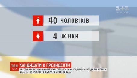 Цифри майбутніх виборів: що віщує українцям рекордна кількість кандидатів в історії