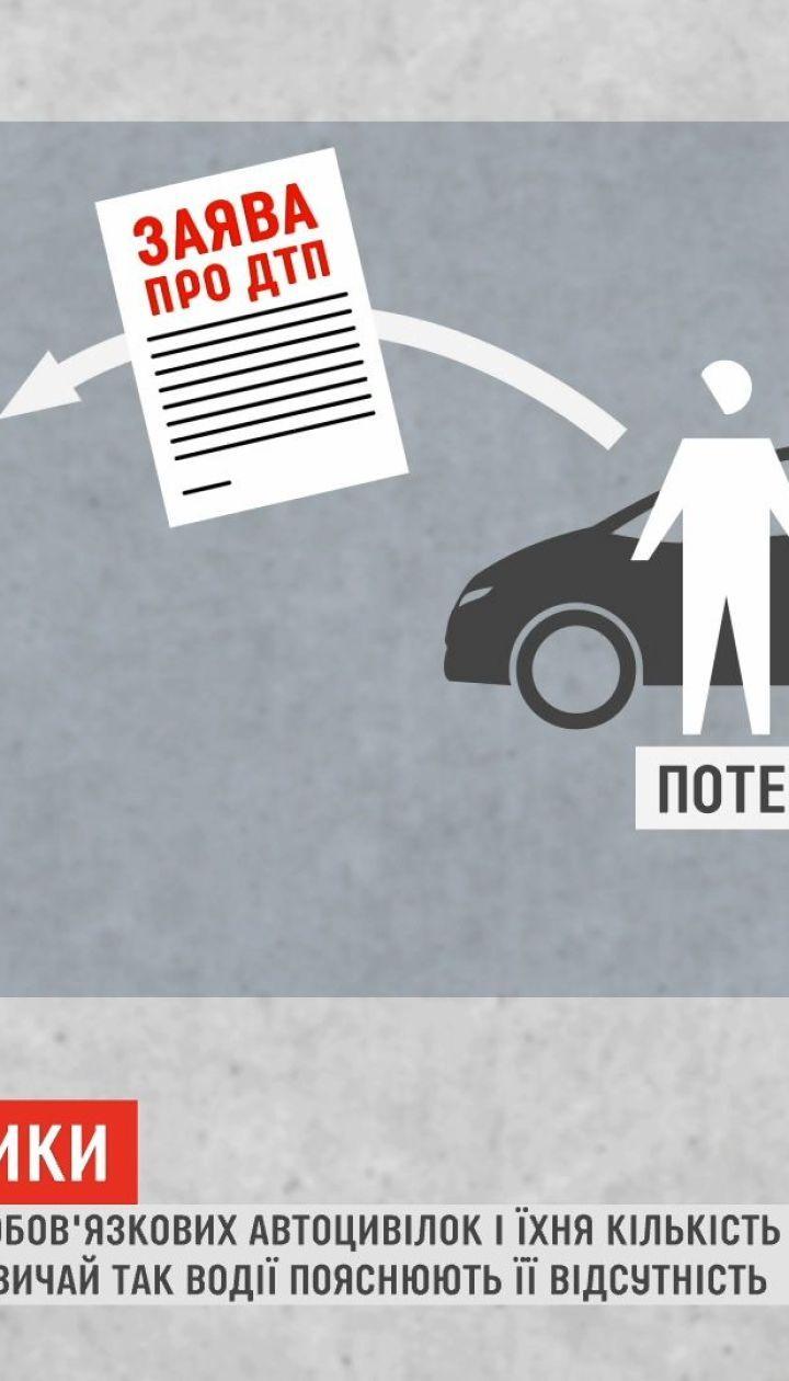 Незастрахованное вождение: как действовать, когда у виновника ДТП нет страхового полиса