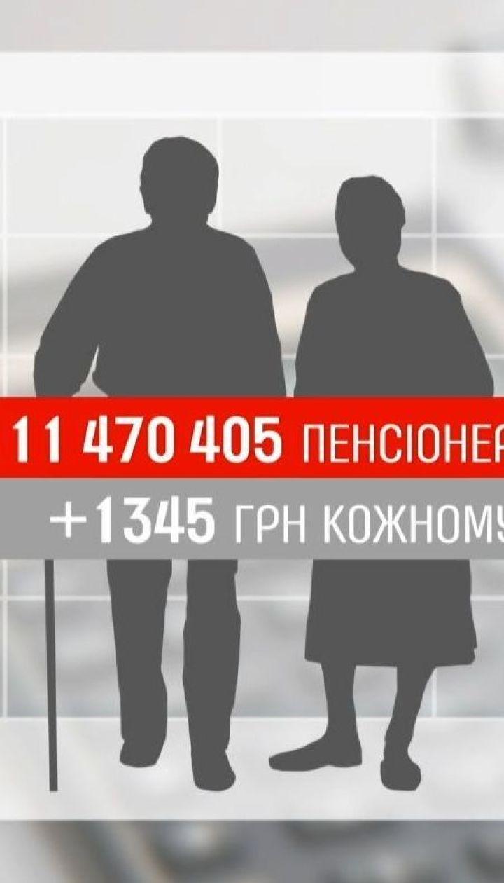 Уряд планує підвищити пенсії українців і монетизувати субсидії з початку березня