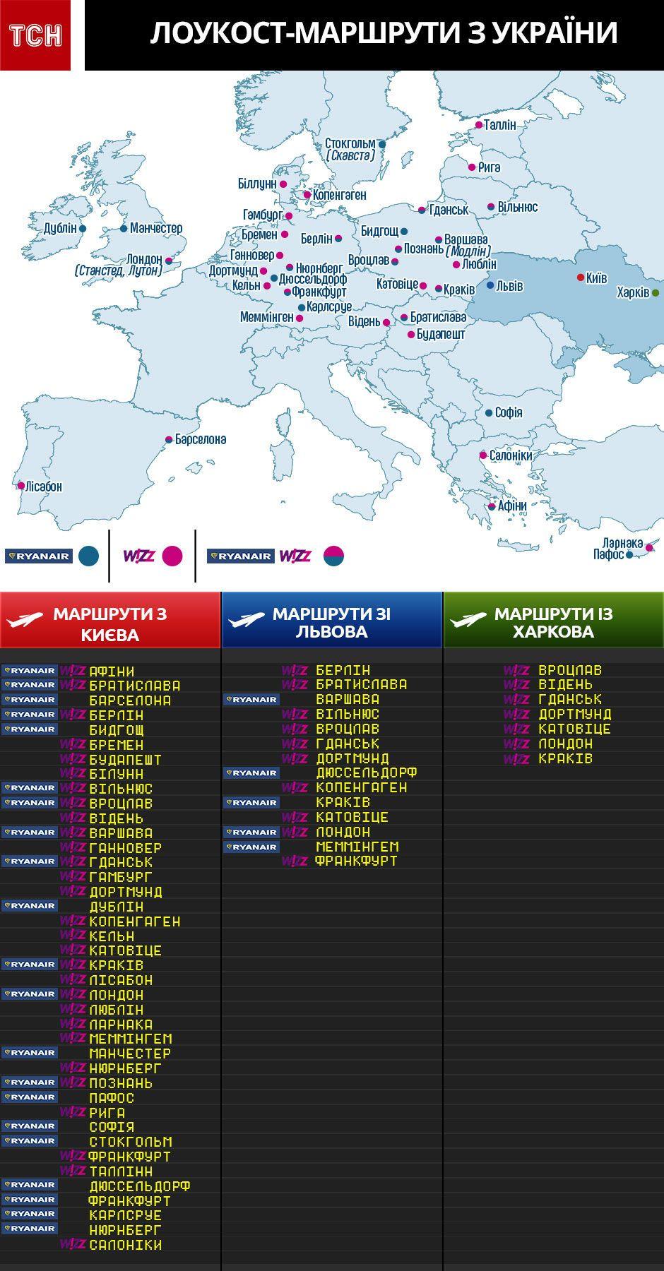 Лоукост, WizzAir, Ryanair усі маршрути лоукостів, Інфографіка