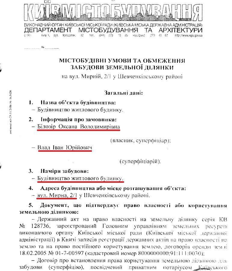 Ділянка Білозір у Києві_2