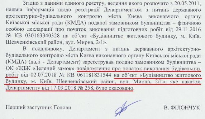 Ділянка Білозір у Києві_4