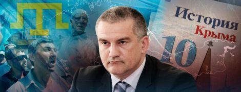 Учебник крымской ненависти