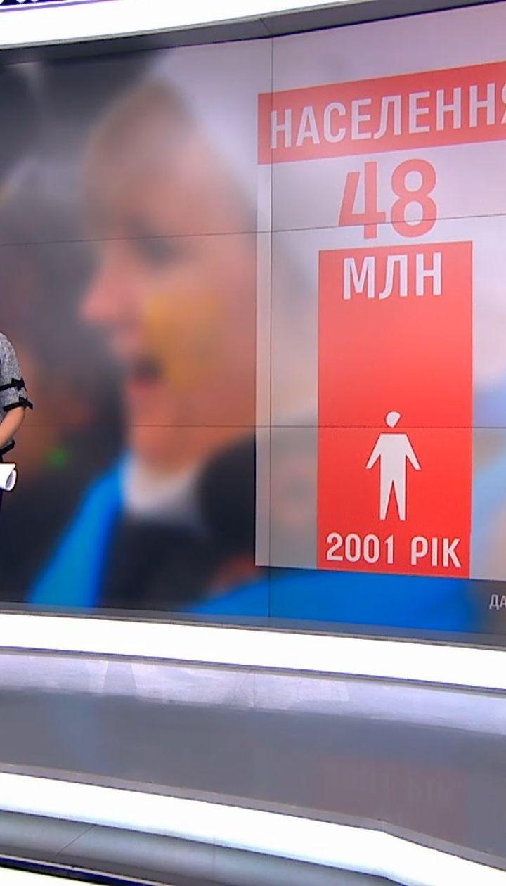 В Украине умирает почти вдвое больше людей, чем рождается - Госстат