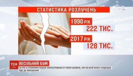 Украинцы стали меньше разводиться и больше вступать в брак