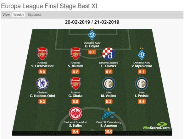 Команда тижня Ліга Європи