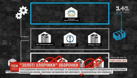 Скандал с коррупцией в оборонке: как работала схема и кто в ней замешан