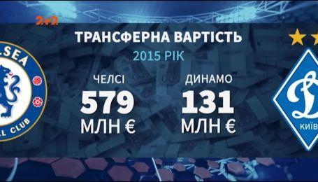 Динамо vs. Челси: к чему готовиться киевлянам в ⅛ финала Лиги Европы