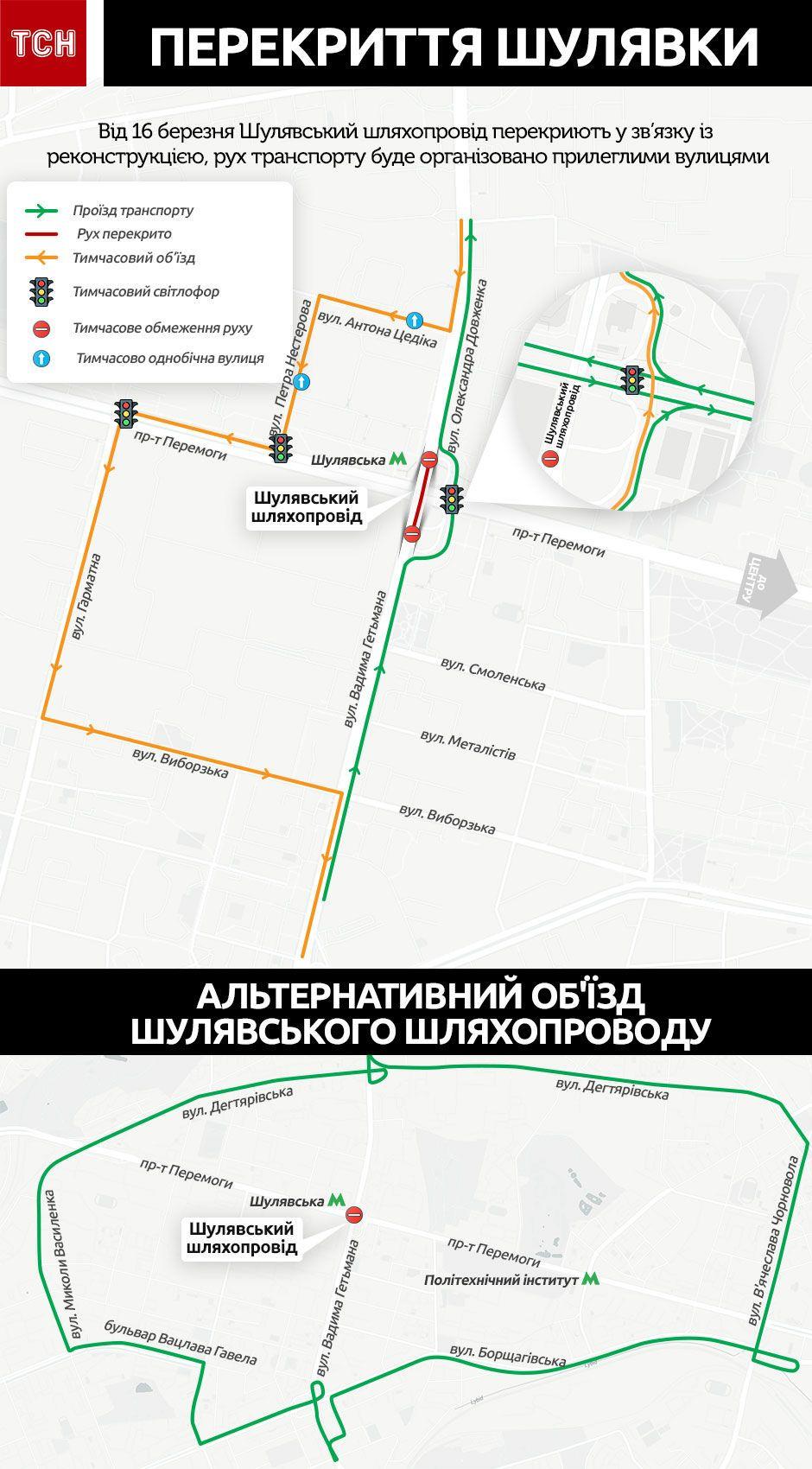 Шулявський шляхопровід, перекриття, рух транспорту, Інфографіка