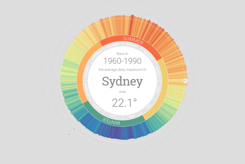 Зміни клімату в Австралії_1