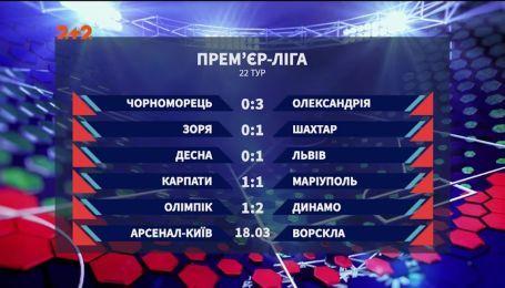 Чемпионат Украины: результаты 22 тура и анонс следующих матчей
