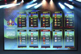 Отбор на Евро-2020. Группы и турнирные таблицы