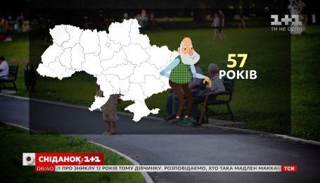 Почему украинцы рано стареют и как продлить молодость