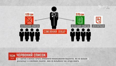 В Украине хотят полностью прекратить финансирование пациентов, которые не заключили декларации с врачом