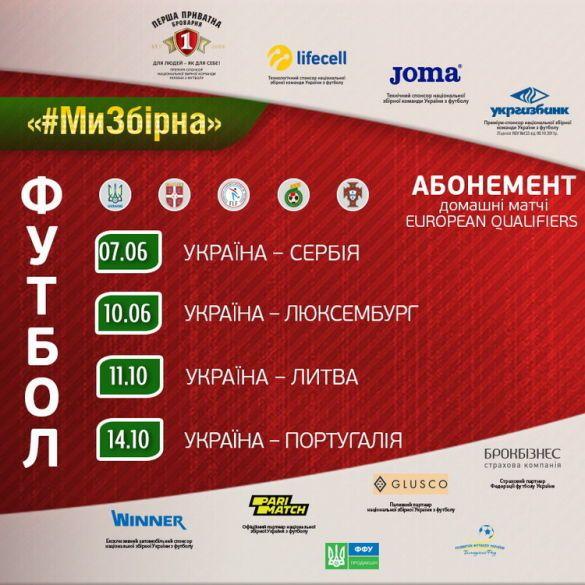 Календар матчів збірної України до відбору на Євро-2020