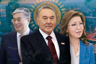Казахстан на пути к монархической республике