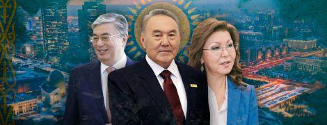 Казахстан на шляху до монархічної республіки