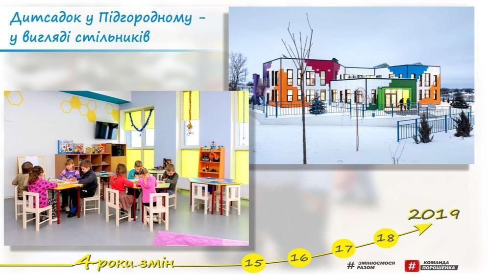 Валентин Резніченко_реклама