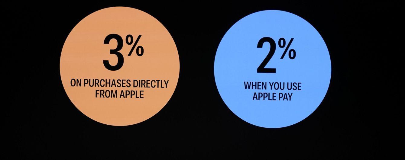 Apple презентувала банківську картку із кешбеком на все