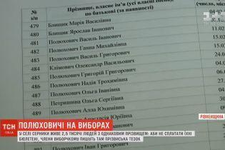 У селі на Рівненщині понад 2,5 тисячі жителів носять однакове прізвище