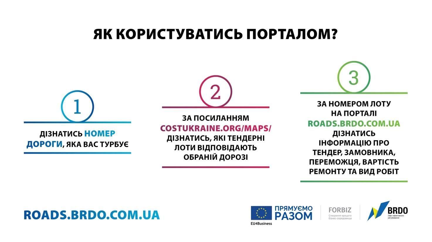 Портал для моніторингу витрат на дороги_3