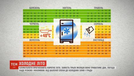 Кліматологи прогнозують коротке літо