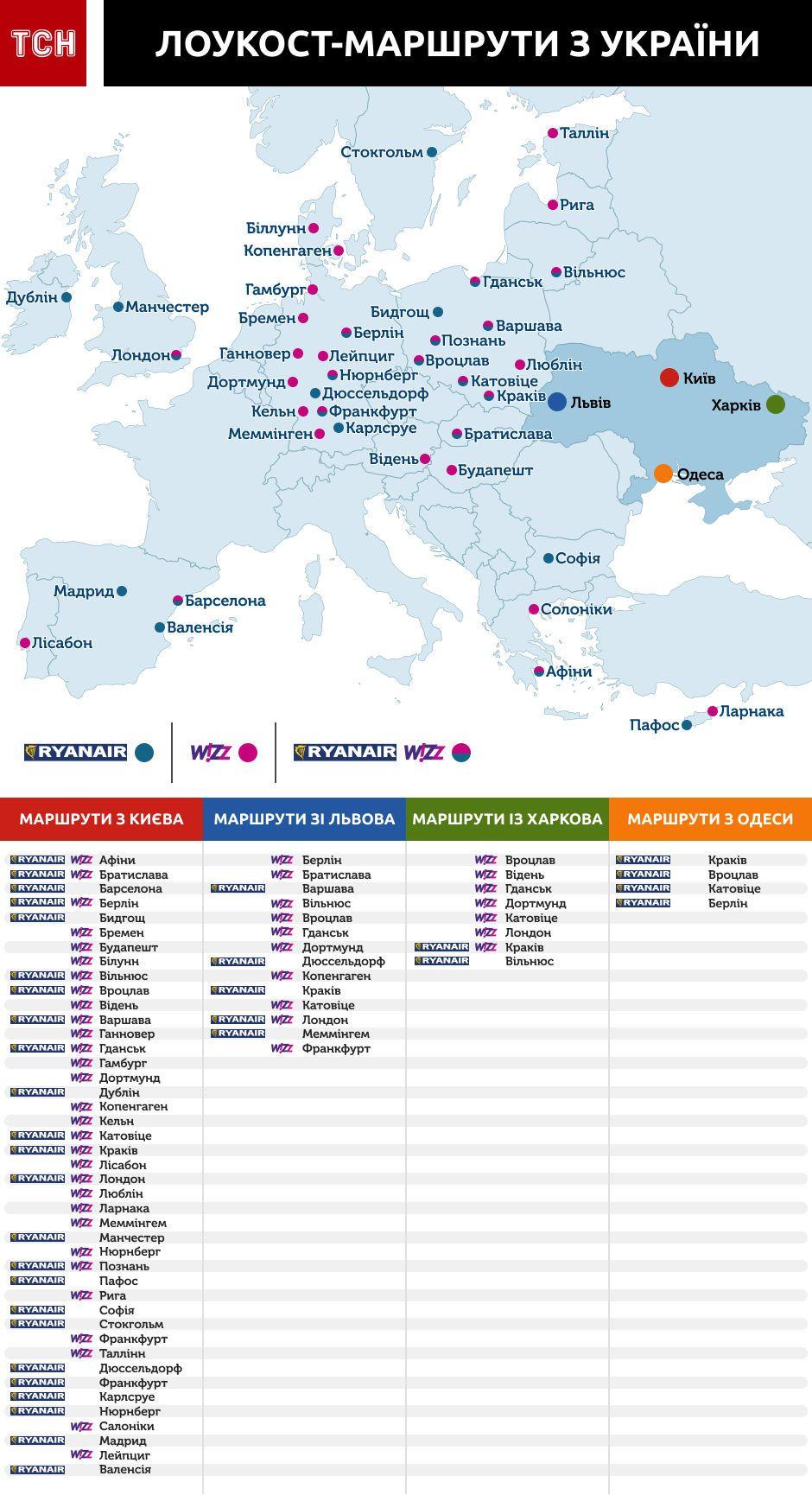 Лоукост-маршрути з України ТСН новий 28-03-19