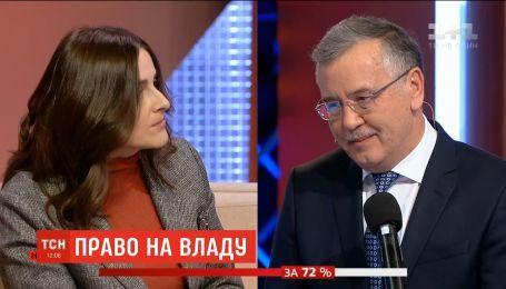 """""""Право на владу"""": 8 кандидатів у президенти доводили своє право бути гарантом України"""