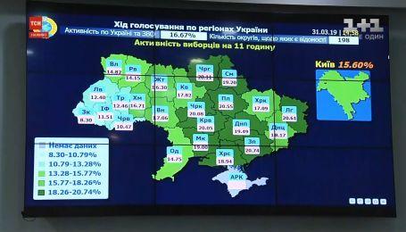 Выборы президента: об активности голосования по регионам Украины