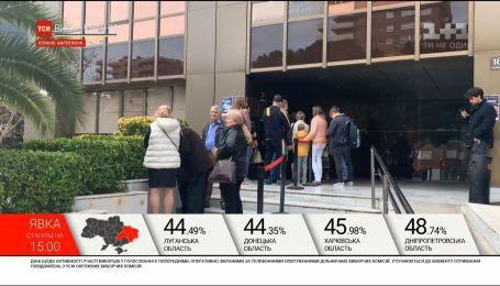 Явка на участках в Барселоне больше, чем в течение двух прошлых выборов