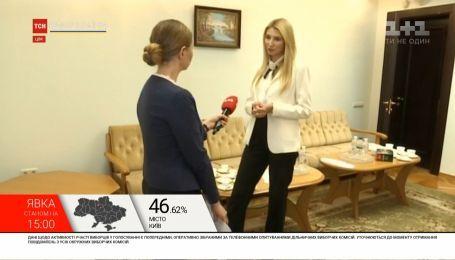 Наиболее активно голосуют на востоке и севере Украины