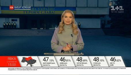 Станом на 15:00 проголосувало більше 45% виборців – ЦВК